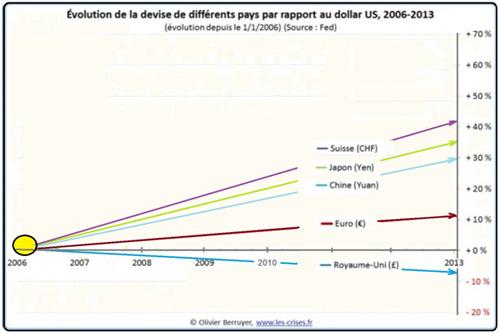 changement euro en dinar tunisien
